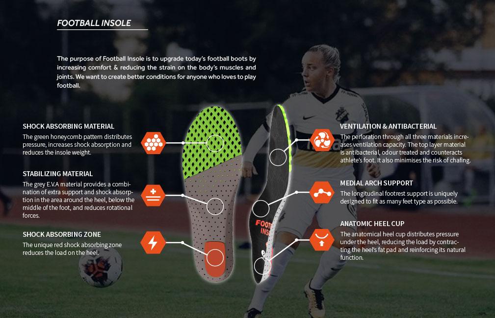 guide-fotboll-3.jpg
