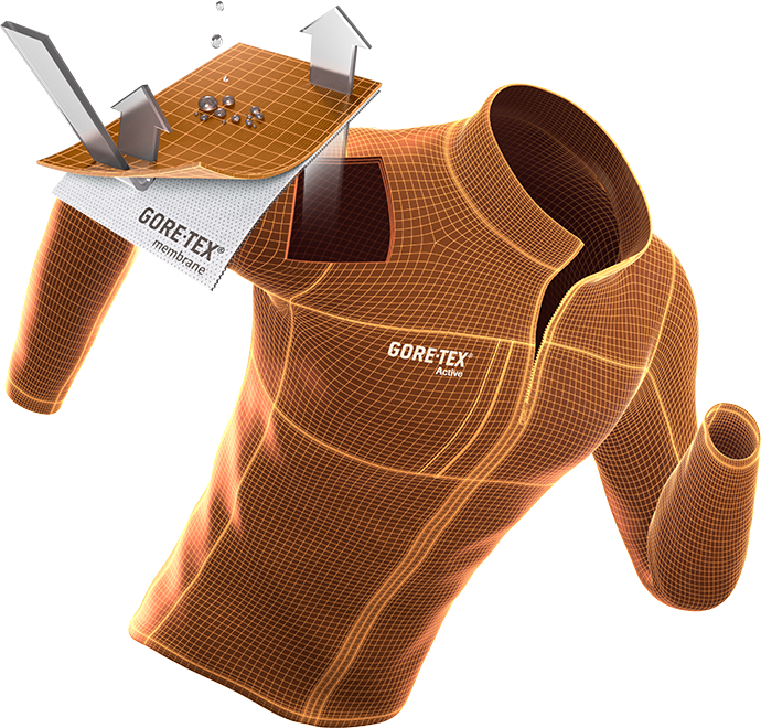 goretex active.png